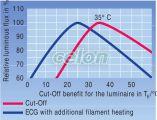 Kétsávos fénycső T5 80W LUMILUX T5 HO 6500k 4050300591803 - Osram, Fényforrások, Fénycsövek, T5 (16mm) egyenes fénycsövek, Osram